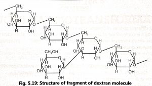 Dextran and its production